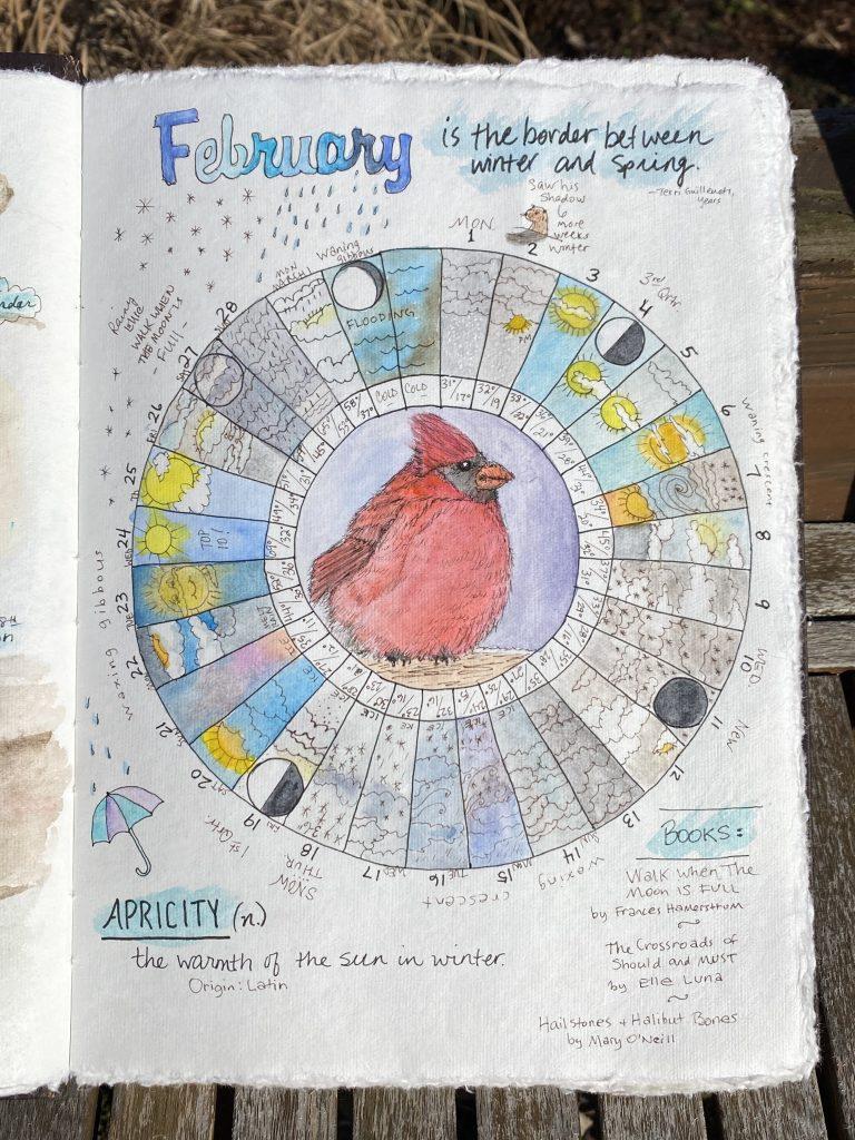 February Phenology Wheel
