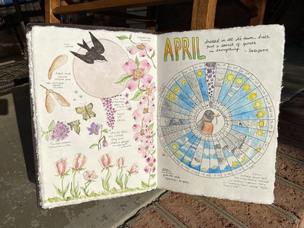 April 2021 Nature Journal