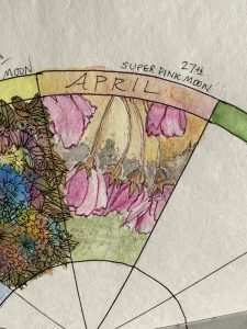 April Monthly