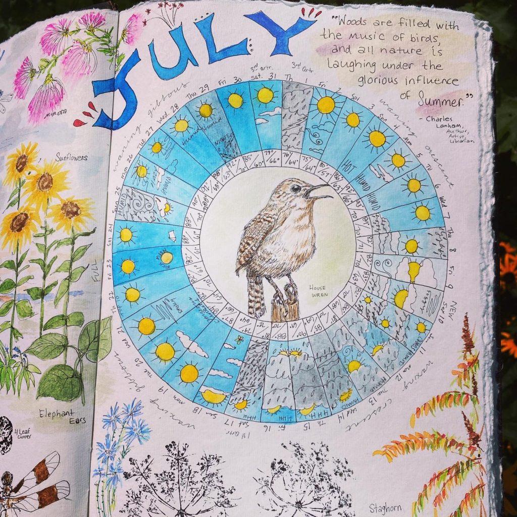 July 2021 Phenology Wheel