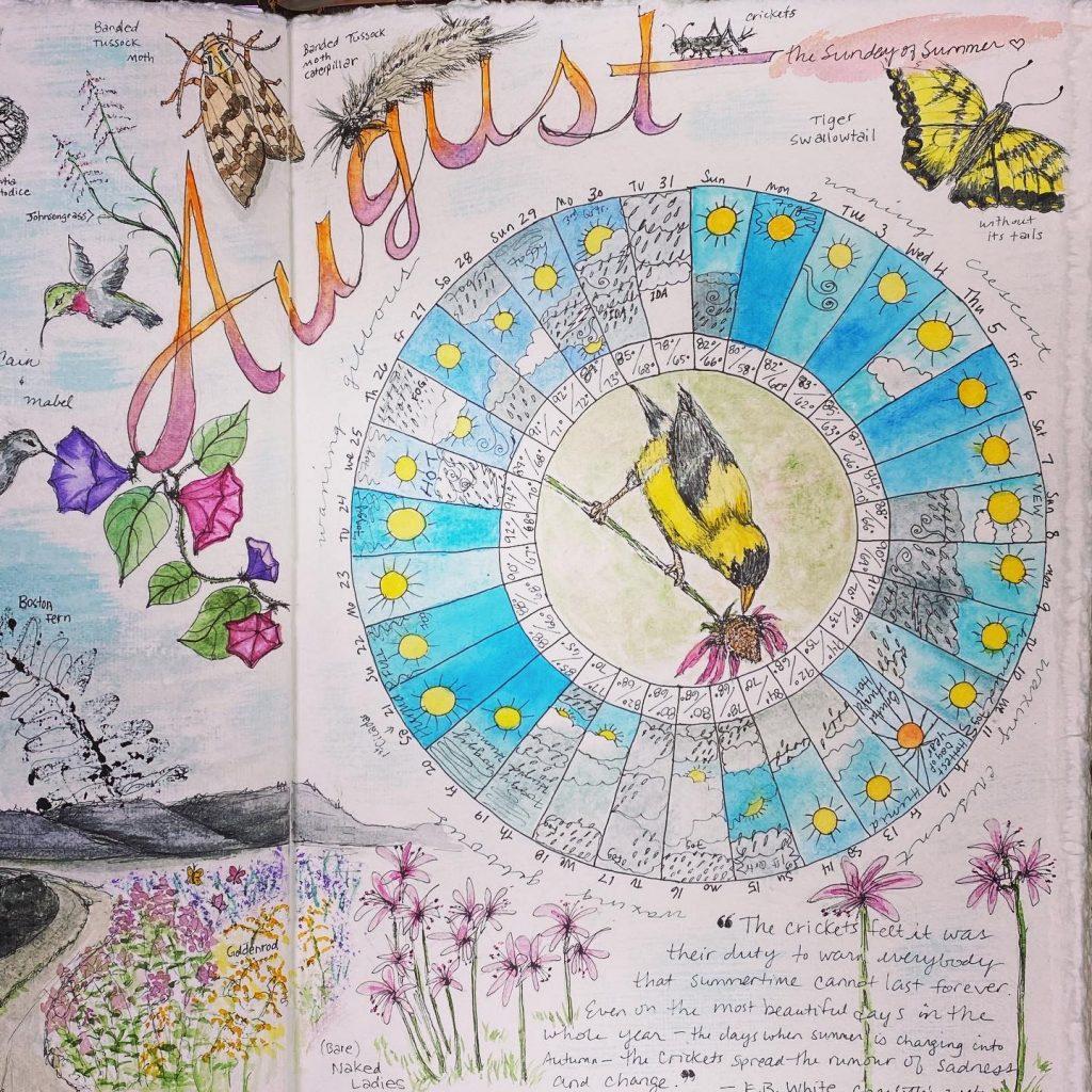 August Phenology Wheel 2021
