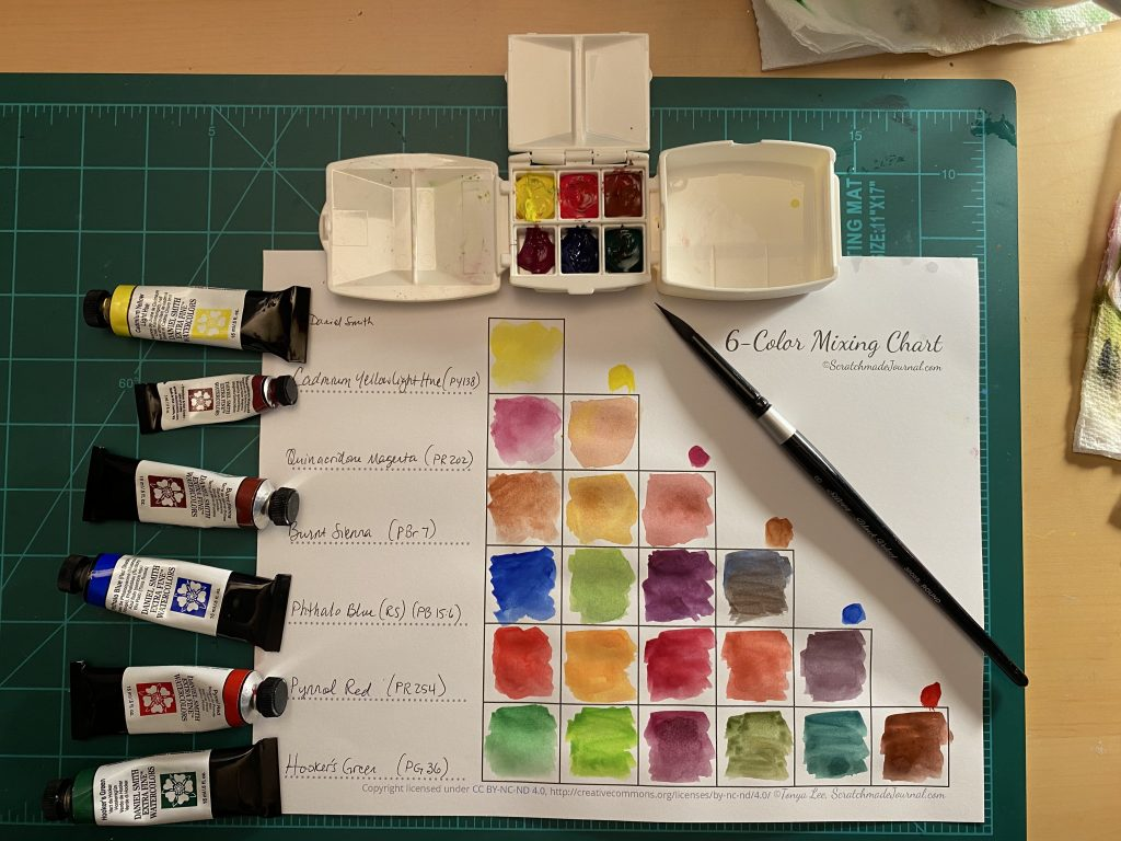 Portable Painter with color mixing chart